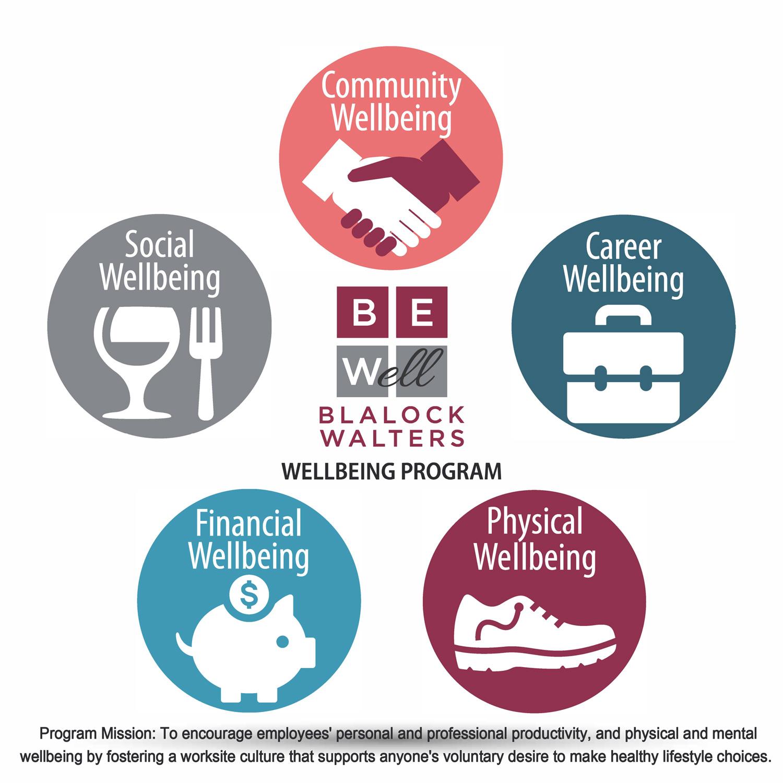 Blalock Walters Wellbeing Program